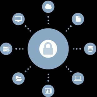 SOLUTION BRIEF Recent mega breaches and growing compliance and audit demands have increased the need to control and manage the credentials and activities of privileged users who have unfettered
