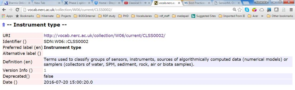 Classify a Fast repetition rate fluorometer in SensorML to aid the rapid discovery of my sensors