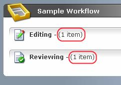 A privileged user may then reject the changes, which move the item back to the Editing state, or accept them, which move the item to the Published state (not shown) and publish the changes.