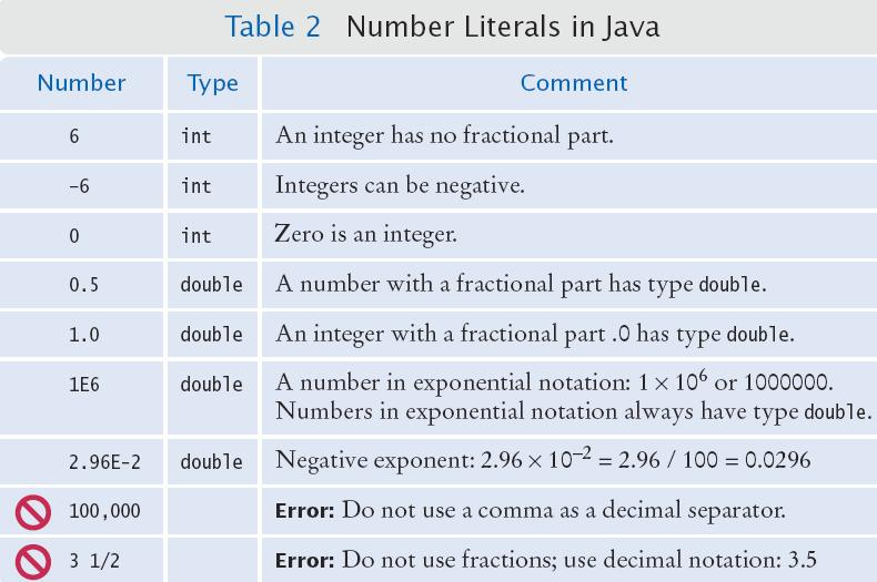 Number Literals When a number such as 2 or 12.