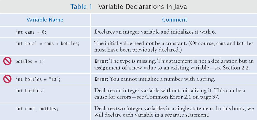 Example Variable Declarations