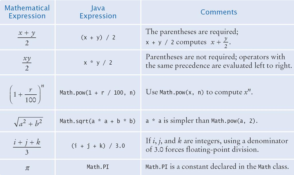 Arithmetic Expressions From: