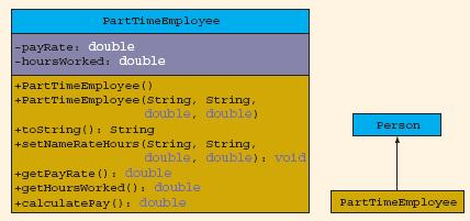 public class Person { private String firstname; //store the first name private String lastname; //store the last name //Default constructor; //Initialize firstname and lastname to empty string.