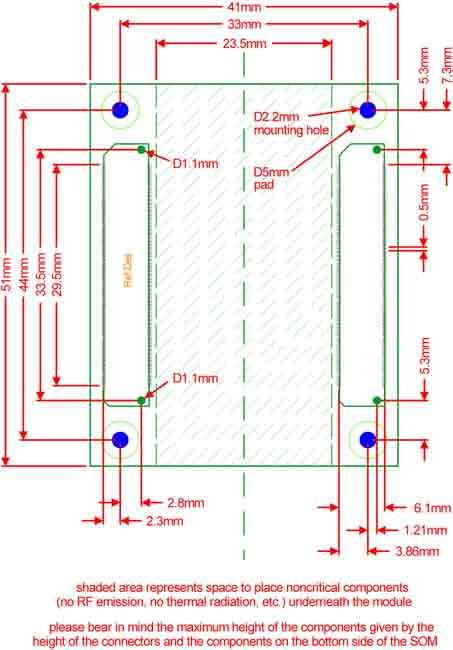 Part I: PCM-049/ System on Module Figure 12: Footprint of
