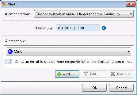 To modify actions, double click any existing alert action to reopen the Edit Alert Action dialog with the action pre-selected.