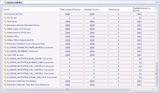 System Status category 52 Summary System Status views monitor the health and performance of IC servers.