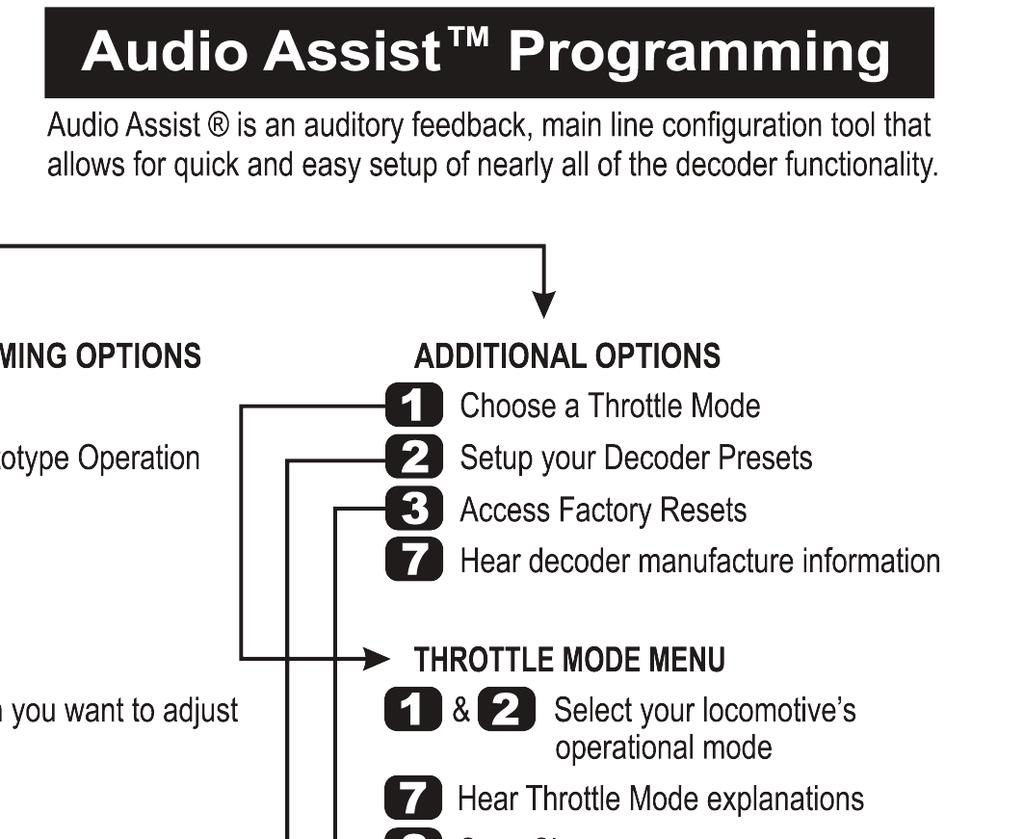 Ho Scale Athearn Dcc Sound Conversion Kit Pdf Tcs Wiring For Diagram 6
