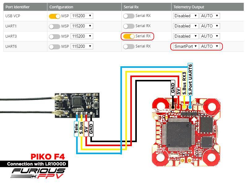 Flight Controller User Manual Version Pdf. 5 Using Lr1000d Receiver You Can Buy Right Here S. Wiring. Fpv Hub Wiring Diagram At Eloancard.info