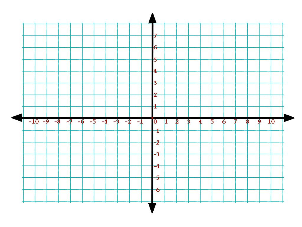 Chapter 5 The Hyperbola Pdf