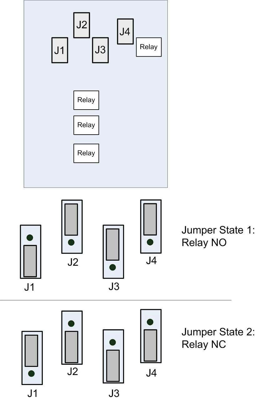 8 Port Commverter Operation And Installation Manual Pdf Gilbarco Gas Pump Wiring Diagram The Jumper Configuration Determines Status Of Its Related Relay Figure 2 33