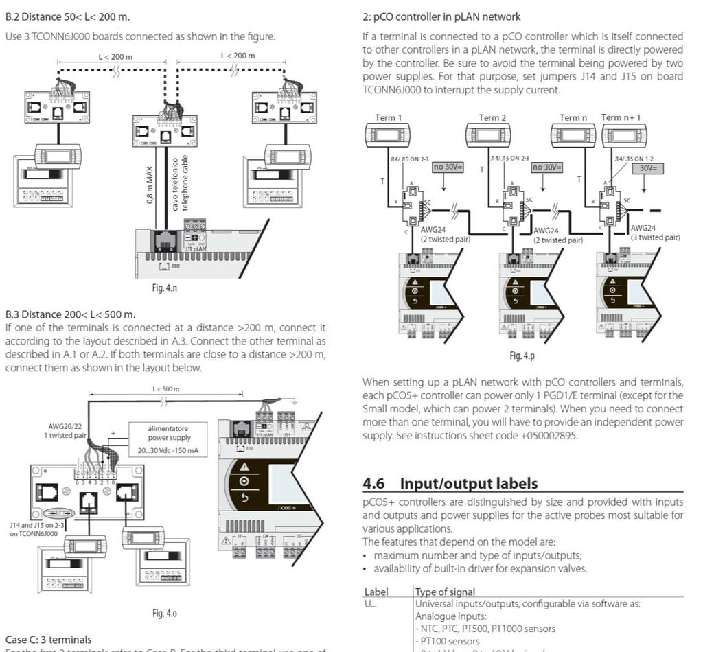 Technical Reference Manual For Carel Controllers Pdf Rs232 Line Booster Internal Circuit Diagram Signal Flow Determination Iom 02 14 Of