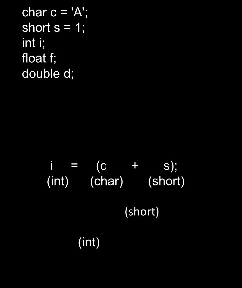char c = 'A'; short s = 1; int i; float f; double d; Type Casting d = (c / i) + (f * d) + (f + i); (char) (int)