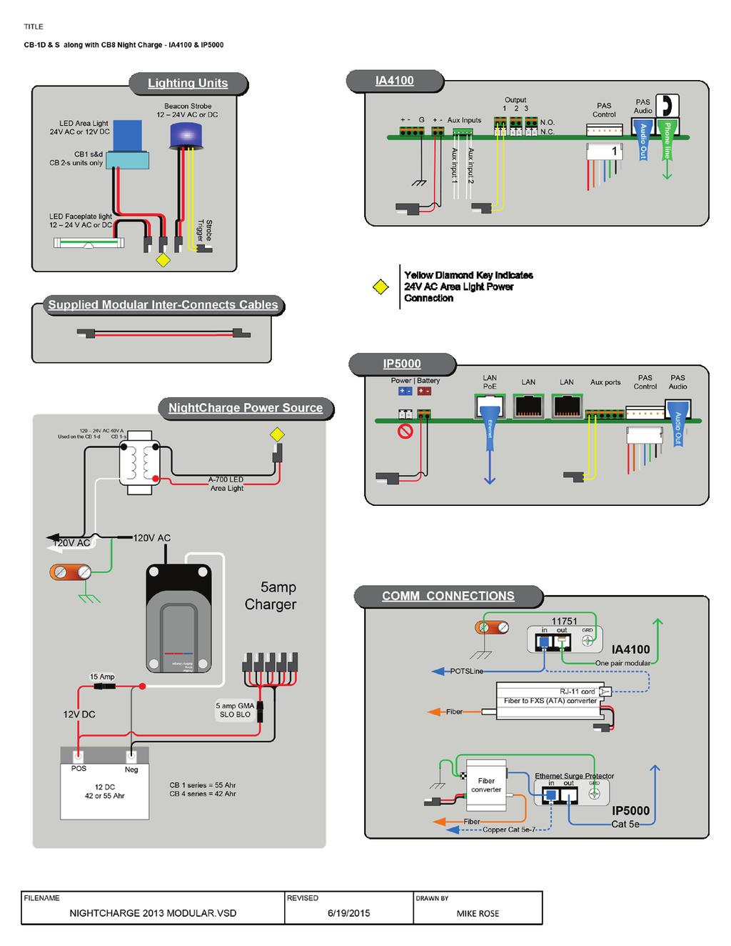 Cb 1 Series Administrator Guide Installation Configuration Wiring 24v To Ac Dc 37 Nightcharge And Product Diagram Shown Reasonably Represents Current Offering