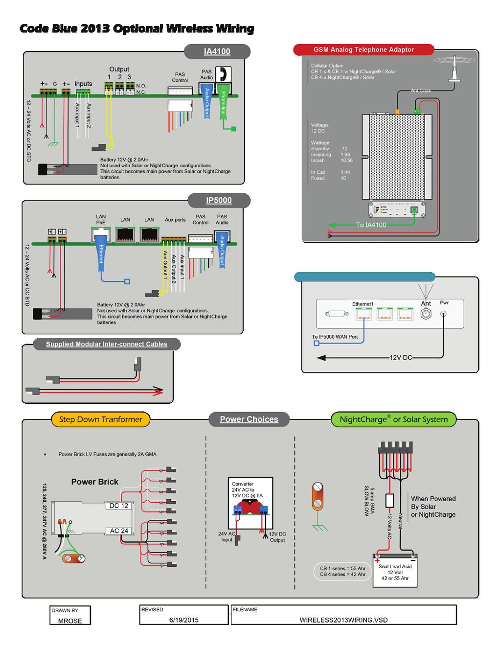 Cb 1 Series Administrator Guide Installation Configuration 120 240 Volt Wiring Diagram 12 Lines 40 Gsm Wireless W Ireless Not Supplied By Code Blue Product