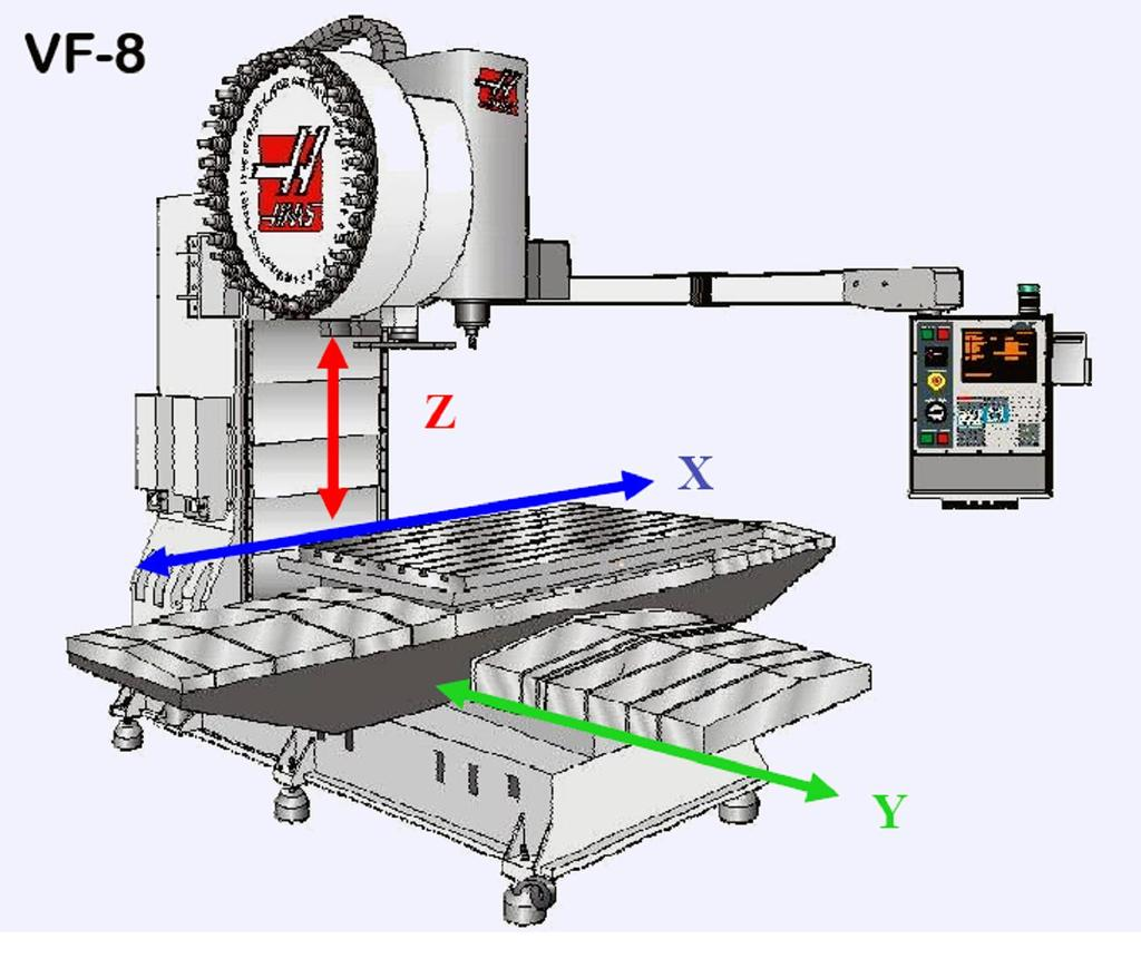 Mill Series Training Manual Haas Cnc Operator Pdf Encoder Wiring Diagram Vertical Machining Center Travels Vmc Vf 8 Shown With The X