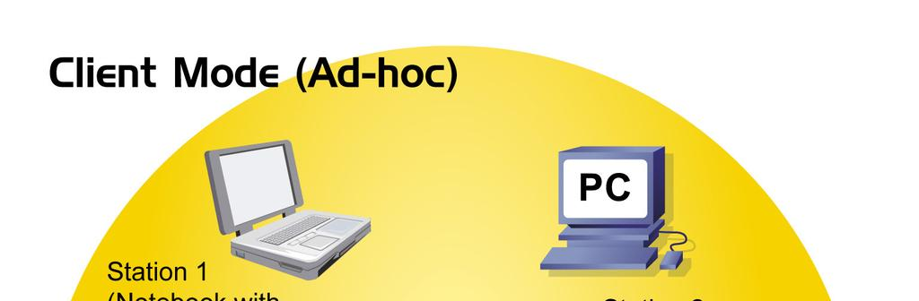 Client Mode (Ad-hoc) If set to the Client (Ad-hoc) mode, this device can work like a