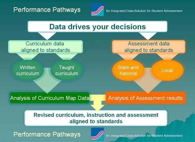 TechPaths: A Curriculum Mapping System User s Guide 4.3 Revised July ...