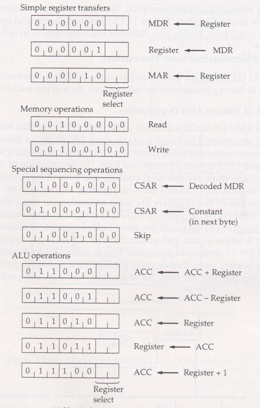 Chapter 17 Microprogrammed Control Yonsei University Pdf Block Diagram Hardwired Unit Alternative Microinstruction Formats
