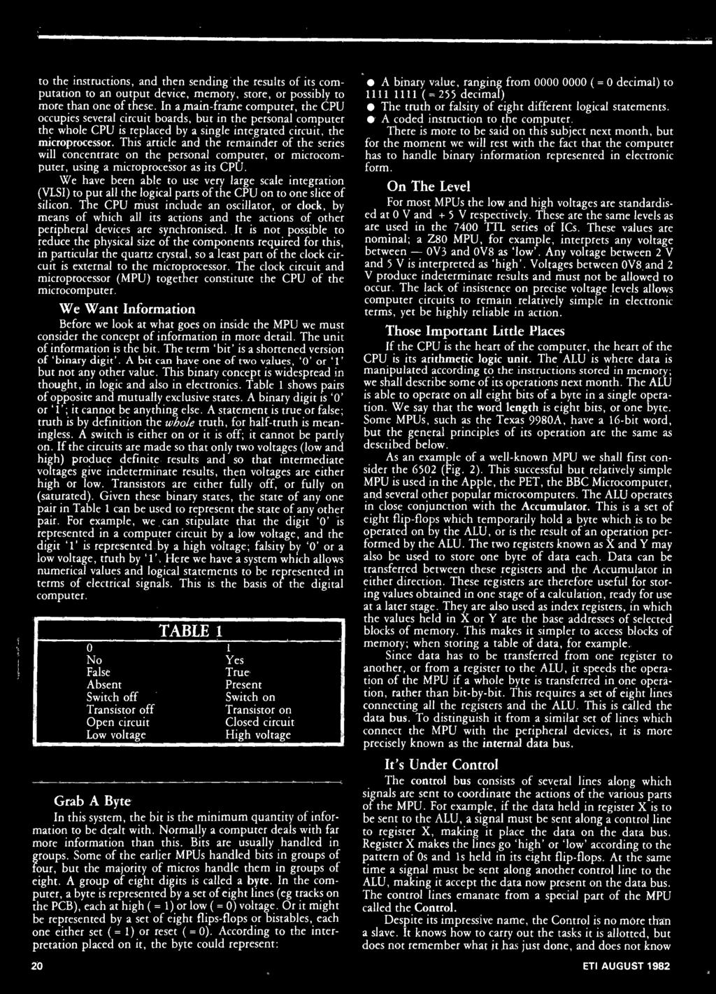 Handle Machine Code! for aspiring. guitarists! Configurations -a new ...