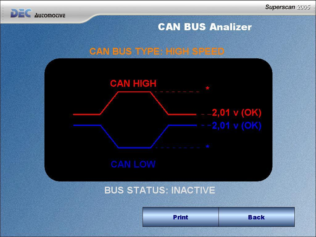 Superscan Ii Always A Step Ahead Pdf Diablosport Predator Wiring Diagram The Results Shown Here Are Bus Can Type High Speed 250kbps 1mbps