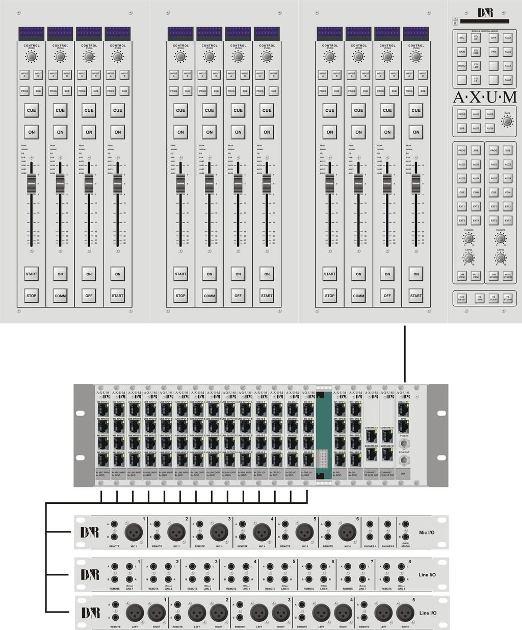 N 1 Per Module Control Inter Connections By Ethernet 32 Mixing 01v96 Block Diagram 12 Fader Set Up Example With