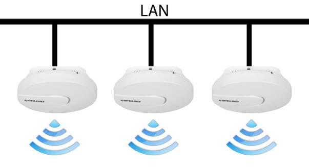High-Power Ceiling Mount Wireless 300N PoE Access Point - PDF