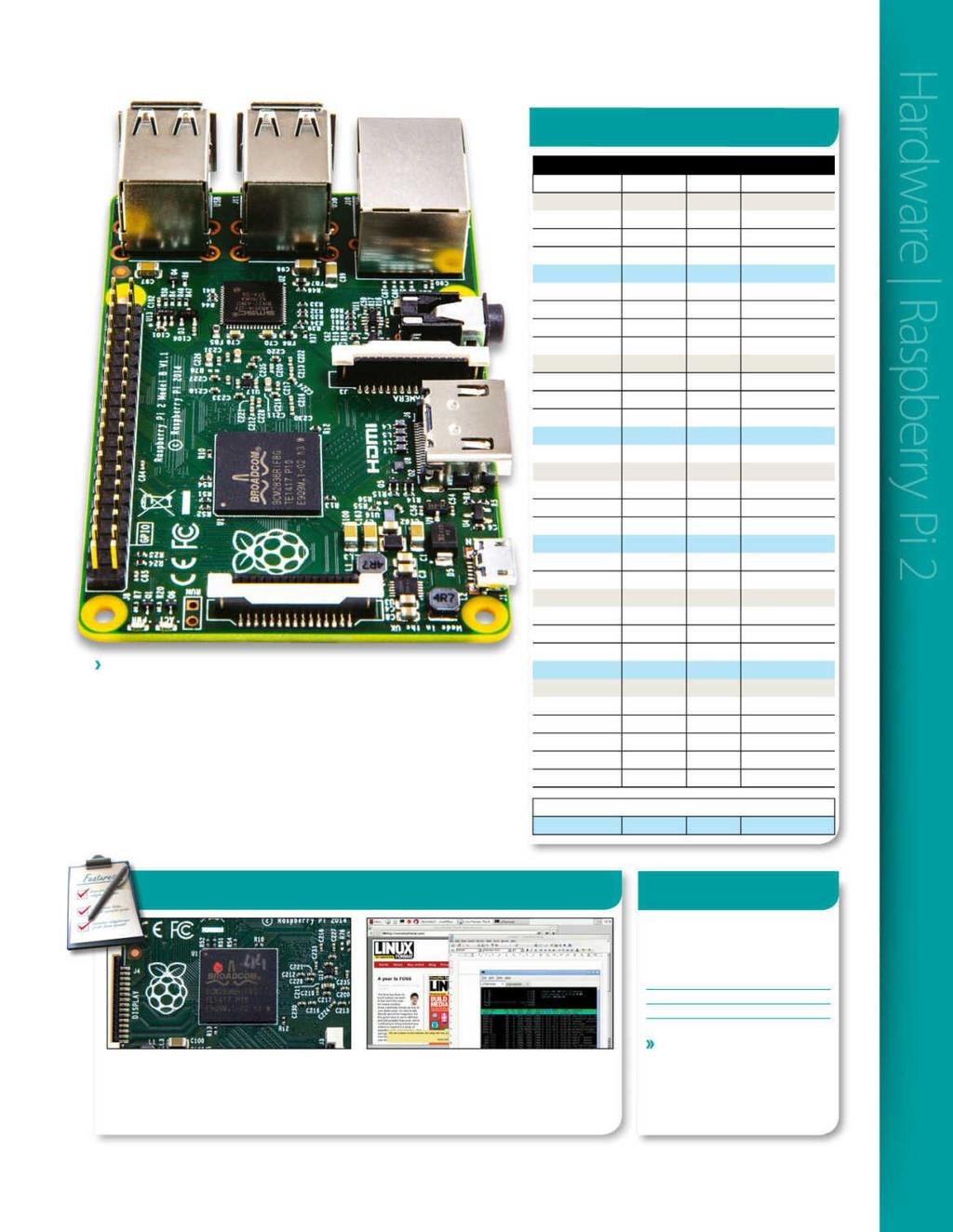 New The Only Guide You Need To Get More From Amazing Mini Pc Wolfson Pi Audio Card Circuit Board For Raspberry Cancel Reply Sunspider Benchmarks Test 2 B Times Faster Form Factor May Be Same As