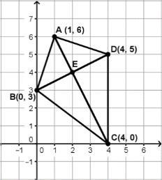 Integrated Math 1 Module 7 Honors Connecting Algebra and