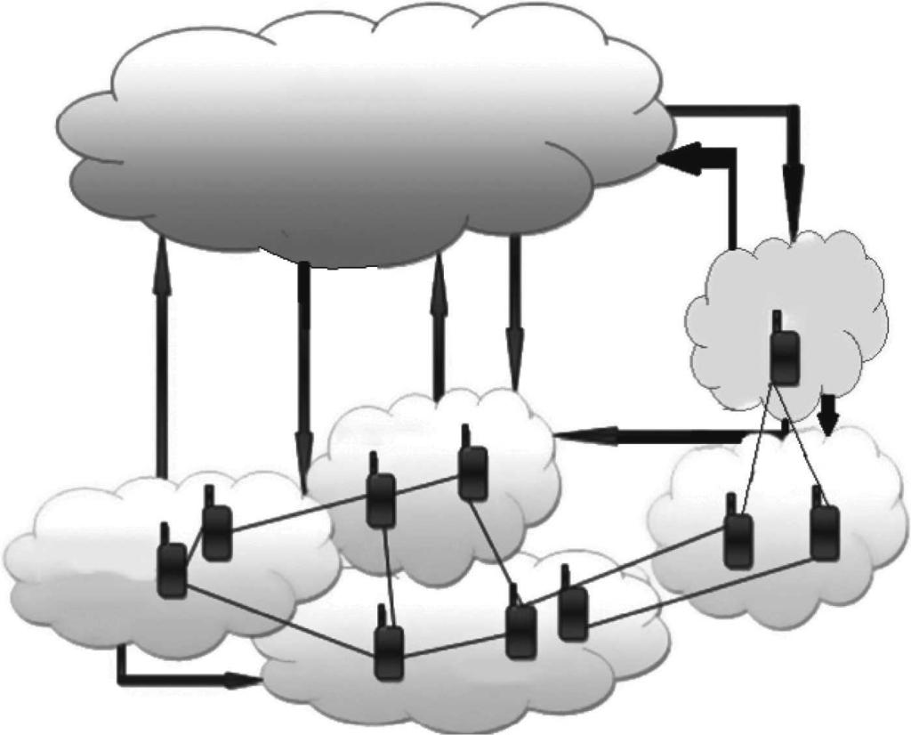 Cloudpath Wireless Network Diagram Mobile Cloud Computing Pdf Green 131 Table 511 Functions Of The Constituent Parts A Ad
