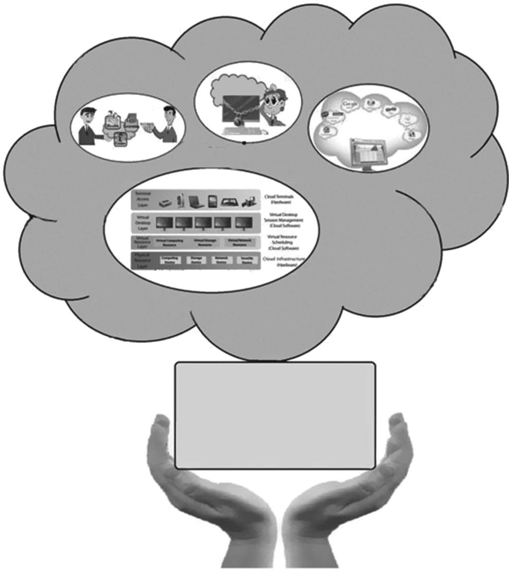 Mobile Cloud Computing Pdf Switch Router Network Multilayer Emac Ip Phone 2 Virtualization Applications Utility As A Service Are My Data Safe And
