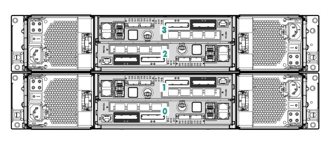 HPE 3PAR StoreServ 7000 Storage Service and Upgrade Guide
