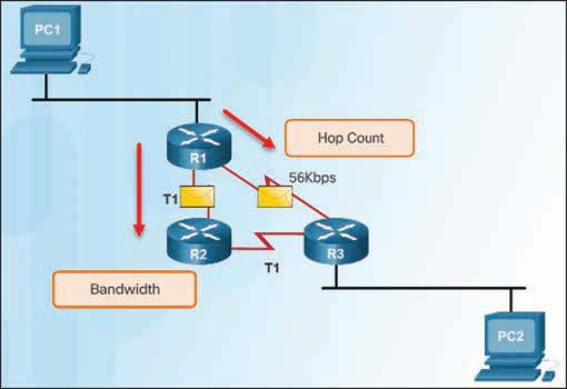 Routing And Switching Essentials V6 Pdf