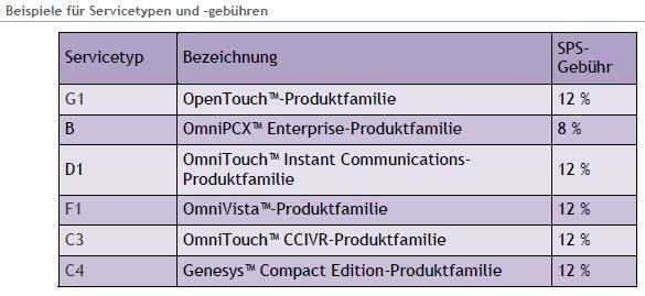 2017 warranty and repairs summary of manufacturers warranty and faults upon receipt timing of warranty validity and non validity berechnungsrichtlinien fr software support services fandeluxe Image collections