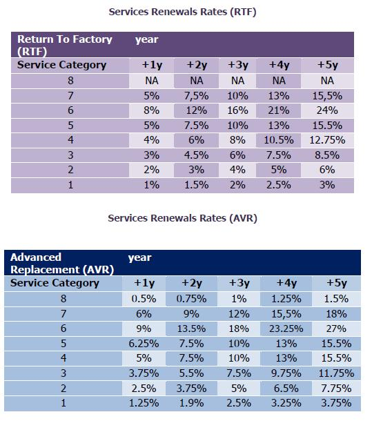 2017 warranty and repairs summary of manufacturers warranty and faults upon receipt timing of warranty validity and non validity renewal after three years after fandeluxe Image collections