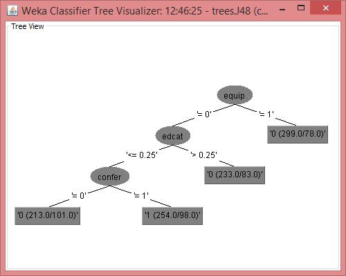 Lab Exercise Three Classification with WEKA Explorer - PDF
