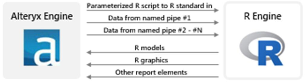 Alteryx Technical Overview - PDF