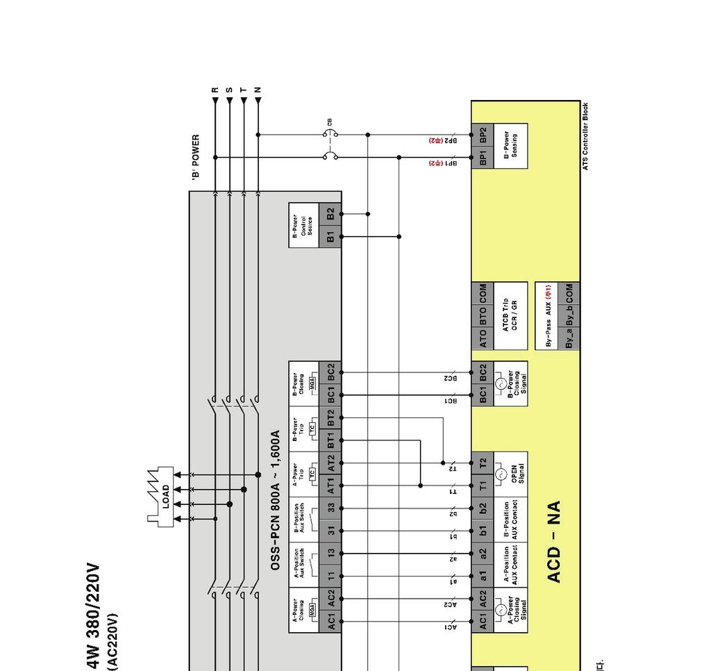 Acd Na User S Manual O Sung Electric Machinery Co Ltd 136 Ats22 Wiring Diagram 72 For Pcn Type Fg Is Grounding