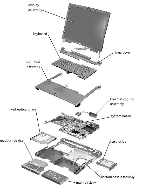 Dell Inspiron Diagram