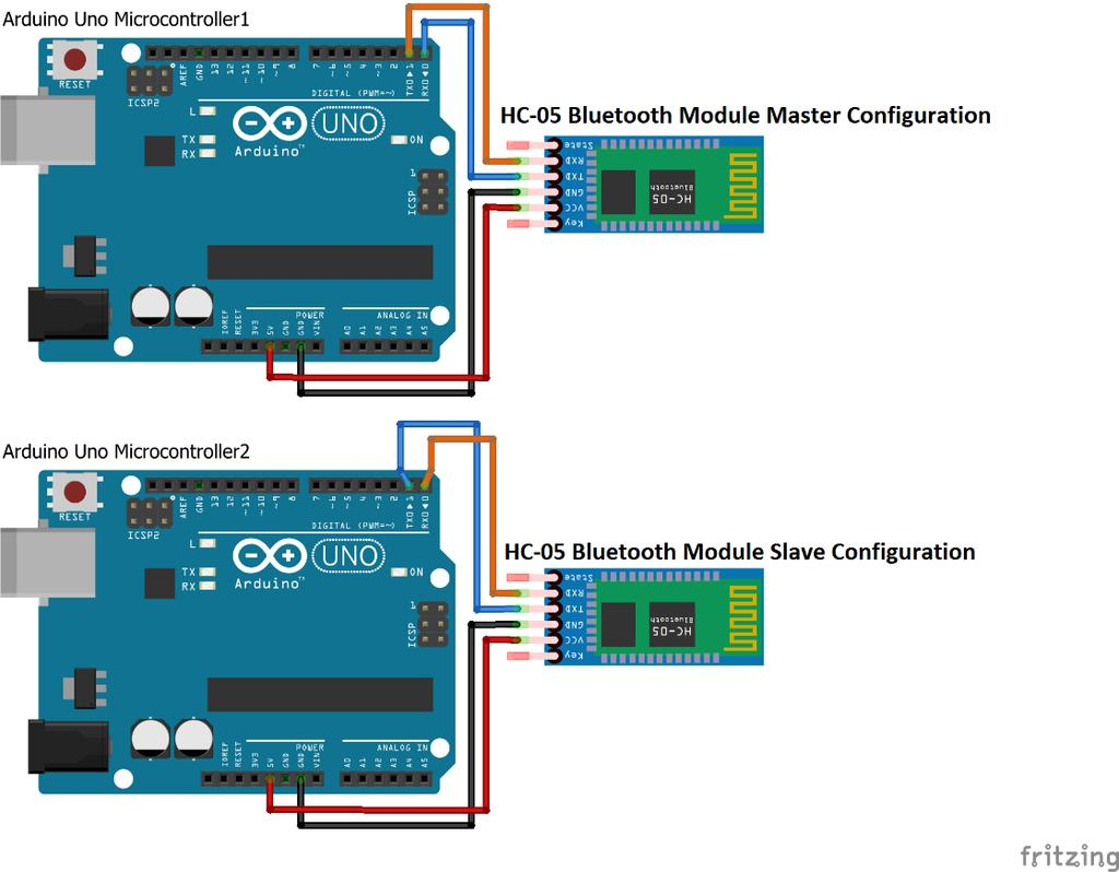 To Enter At Command Mode Using An Arduino Uno Wired A Hc 05 Wiring Vs Figure 6
