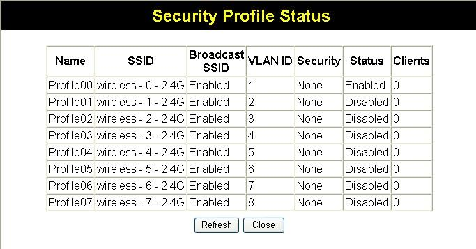 Wireless Access Point User Guide Profile Status The Security Profile Status screen is displayed when the Profile Status button on the Status screen is clicked.