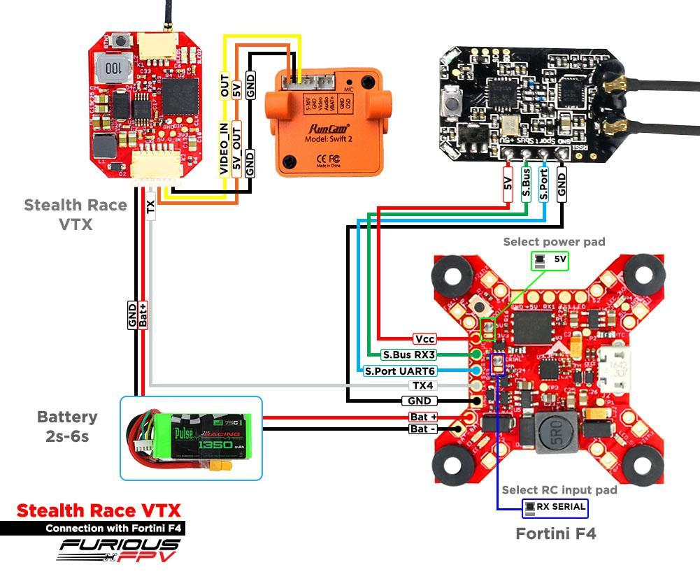 Stealth Race Vtx Video Transmitter User Manual Version Pdf Frsky Cc3d Wiring Diagram 13 Please Connect Same Below Picture Update Taranis Opentx Firmware Your Tx Has To