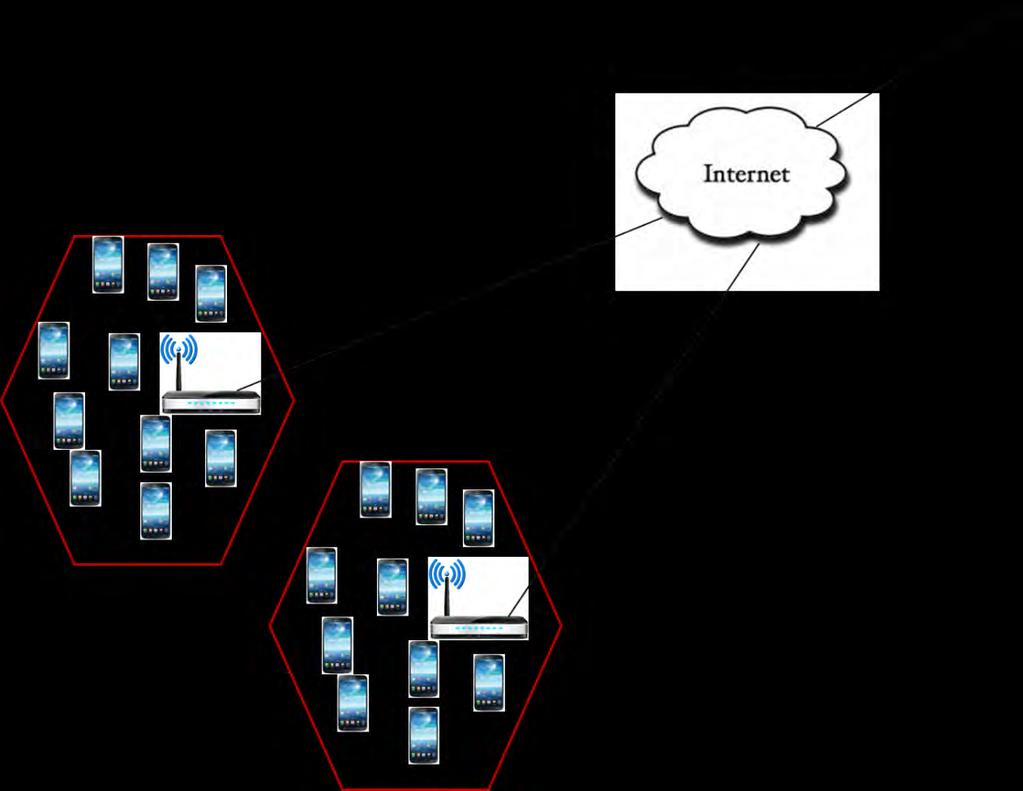 Intelligent Routing Algorithm for Mobile Internet Protocol