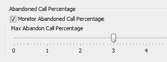 Summary of Dialing Mode Features Options PD PW PG PV TCPA Abandoned Call Percentage and Max Abandoned Call Percentage - keeps track of the campaign s abandoned call percentage for the last 30 days (U.