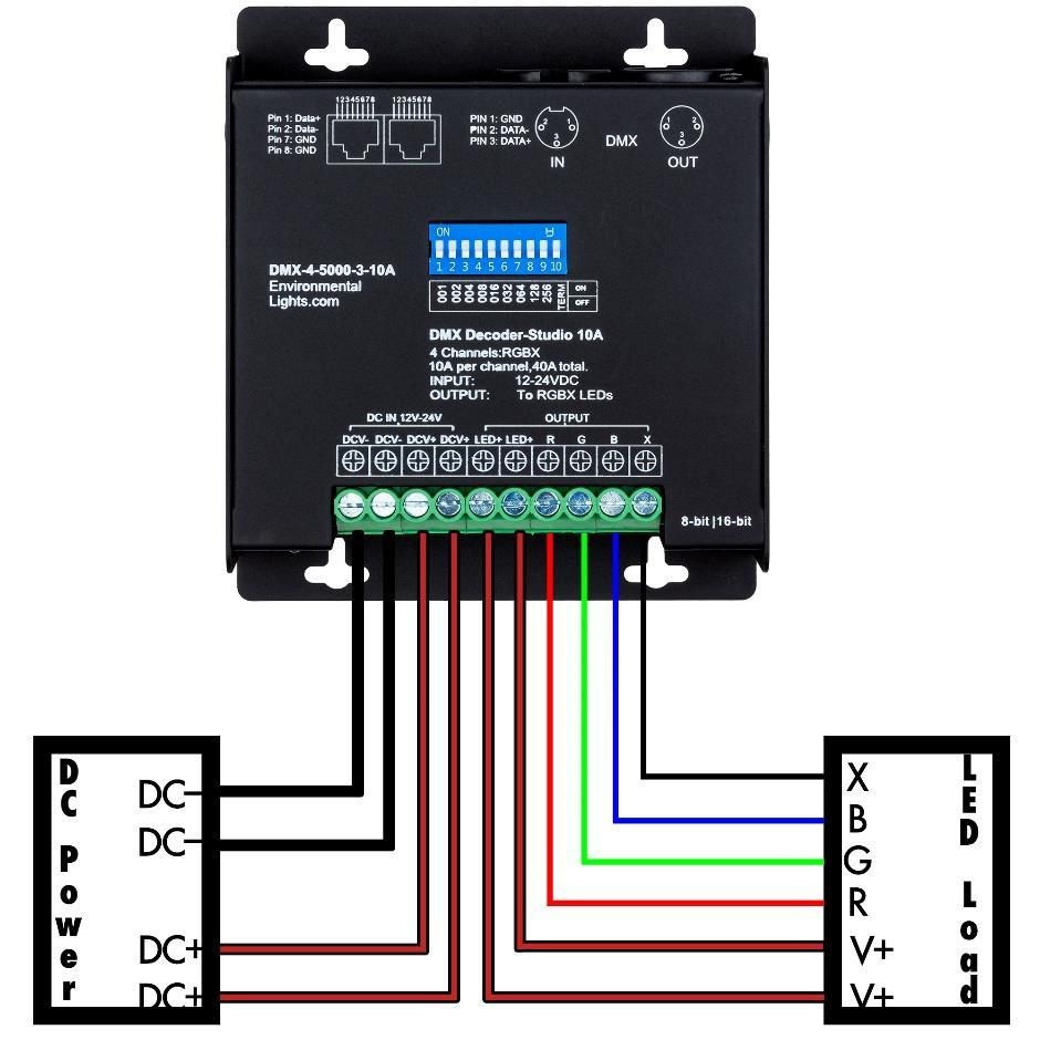 Dmx Decoder Studio 4 Channel 10a Per Manual Part Number Dc Led Lights Wiring Diagrams Operation 1 Confirm The Output Voltage Of Power Supply 12 Or 24vdc