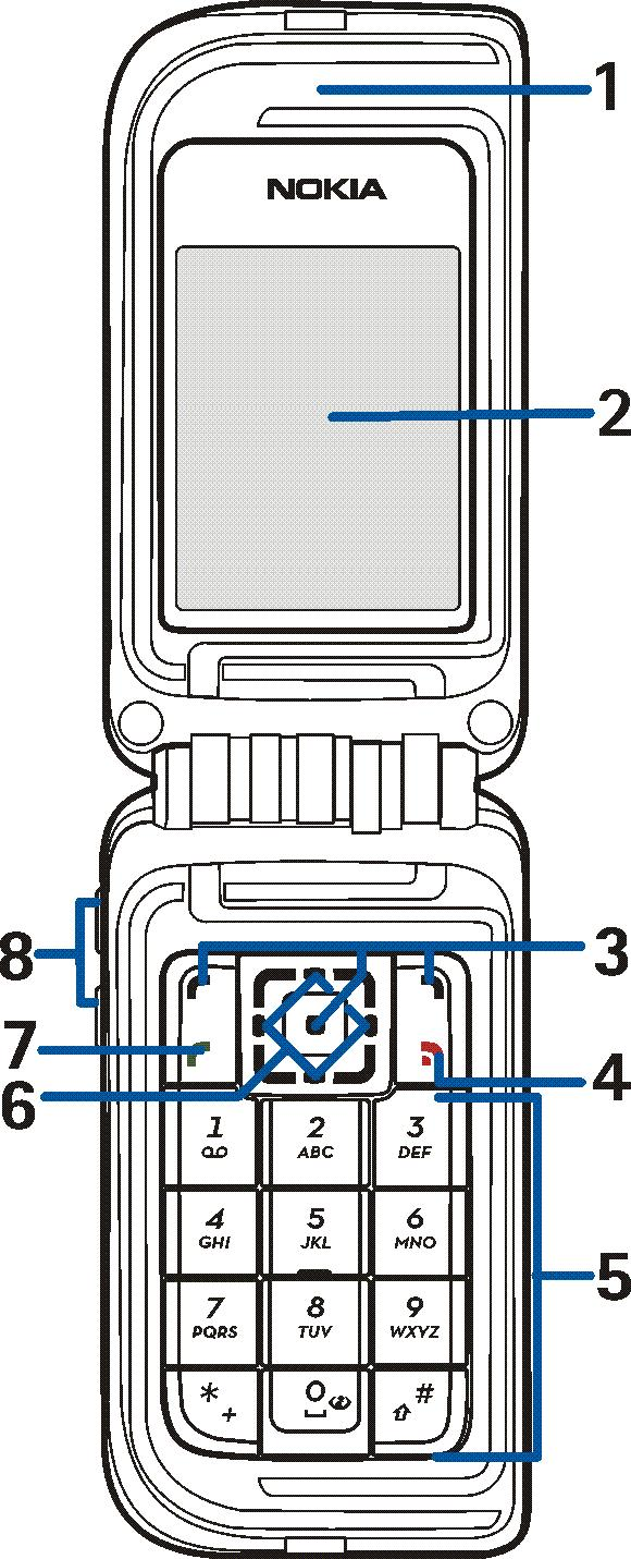 User Guide For Nokia Issue 1 Pdf 9300 Service Manual Introduction To The Phone Fold Open Ear Piece 2 Main Display 3