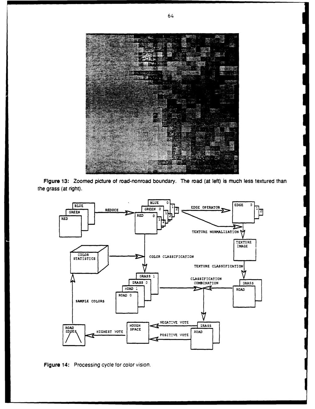 Development Of An System At Cmu June 1987 Annual Report Integrated Labview Block Diagram Zoom 64 Figure 13 Zoomed Picture Road Nonroad Boundary The