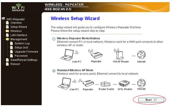 B. Configure the Wi-Fi Repeater wirelessly. 1. Plug the Wi-Fi Repeater to a wall socket. 2.