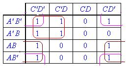 Q. Simplify the following Boolean expression in sum-of-products form: Note that (A' + B' + D')(A + B' + C')(A' + B + D')(B + C' + D').