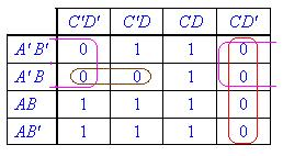 Q. Simplify the following Boolean expression in product-of-sums form: Note that AC' + B'D + A'CD + ABCD.