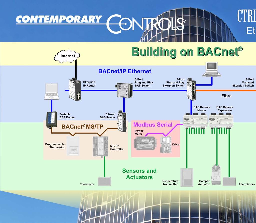 Building On Bacnet Connecting Bas Devices To An Ip Infrastructure Pdf Votage Wiring Use Your Existing Ethernet And Save Why Pull Proprietary Automation Cabling When You Already